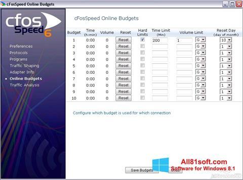 צילום מסך cFosSpeed Windows 8.1