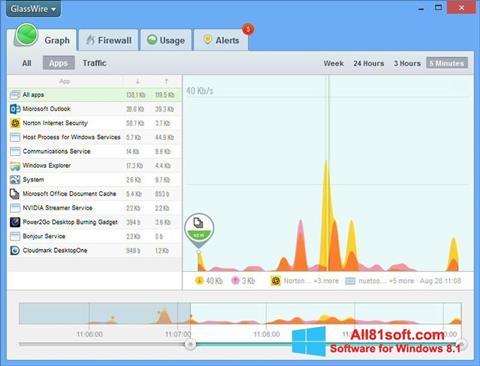 צילום מסך GlassWire Windows 8.1